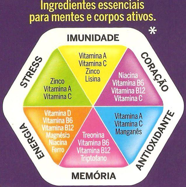 nutrientes-essenciais